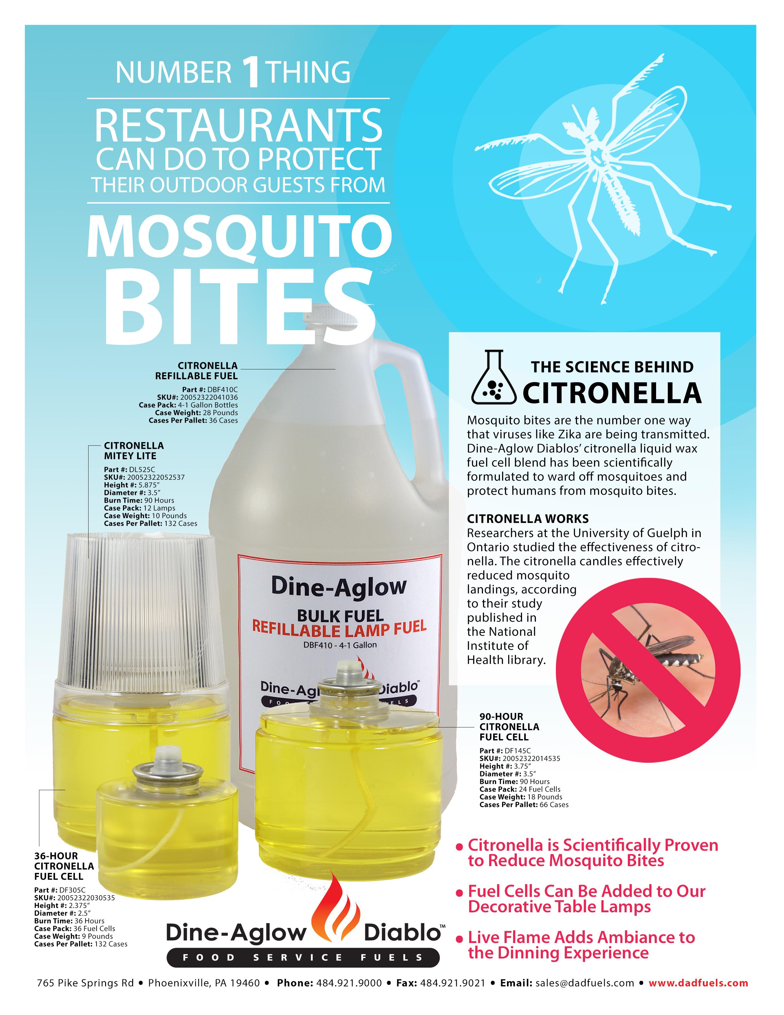 Citronella Products